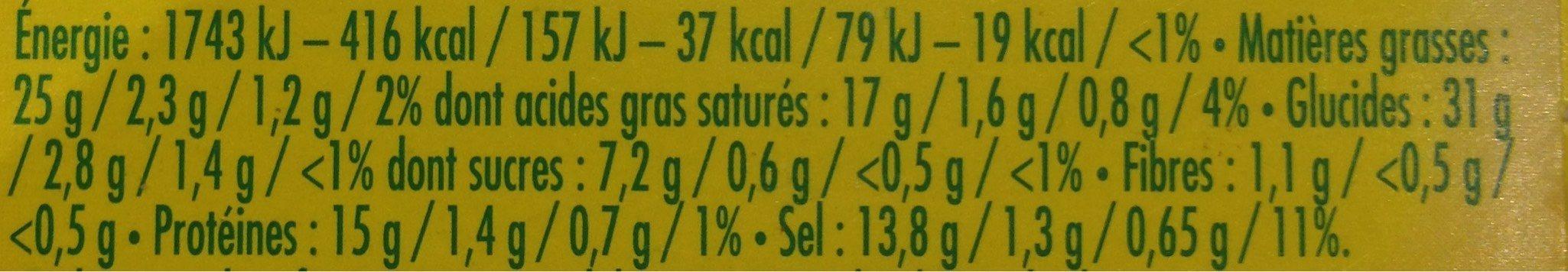 Jus de rôti - Nutrition facts