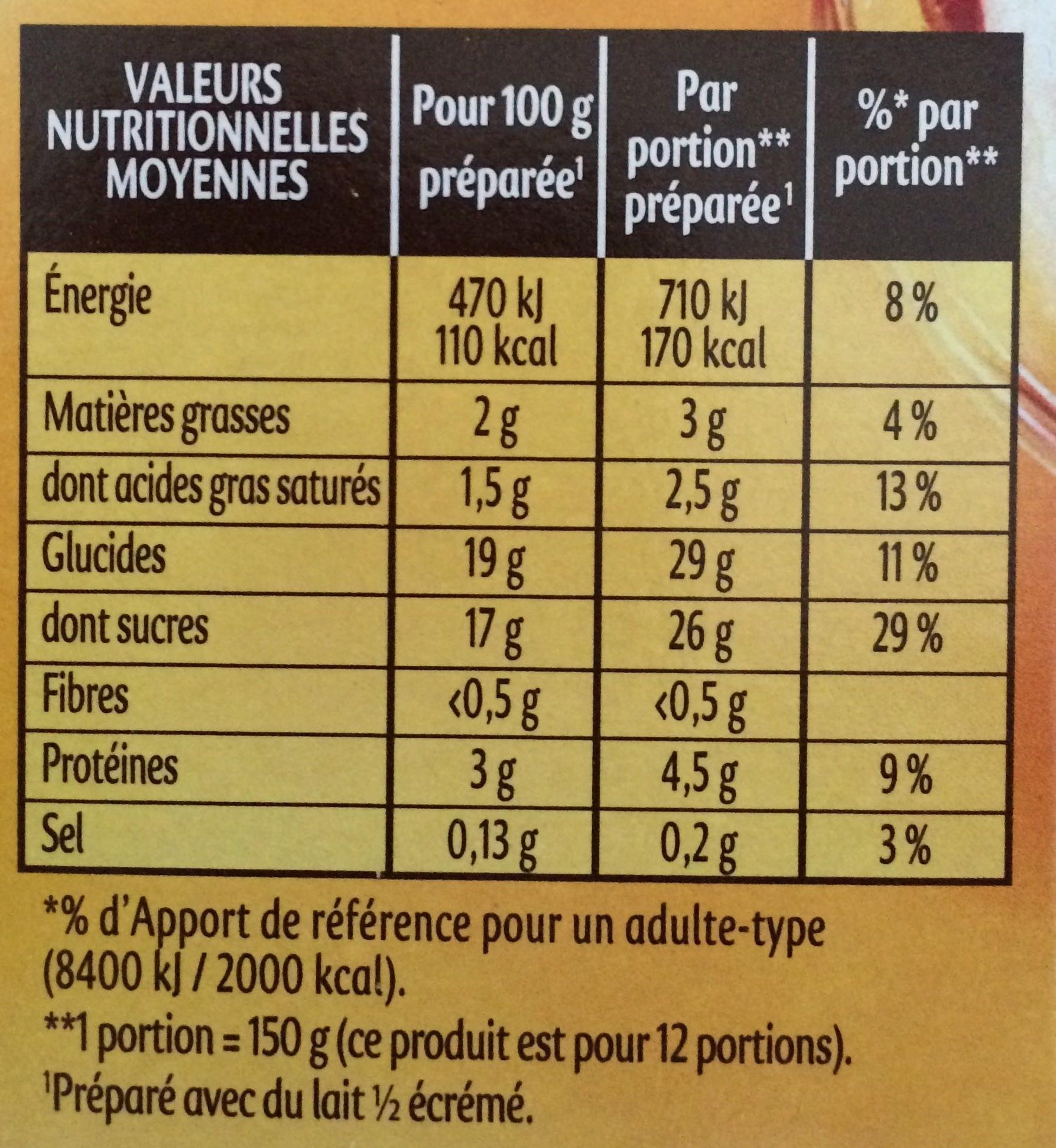 Crème Anglaise à la Vanille des Isles - Informations nutritionnelles
