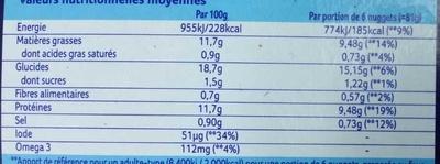Nuggets de Colin d'Alaska 100% filets - Informations nutritionnelles