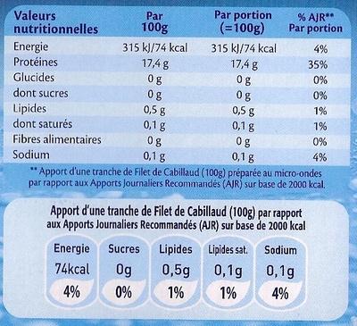 Cabillaud  - 4 tranches de filet - Nutrition facts - fr