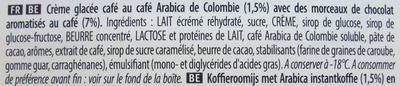 Café - Ingrédients