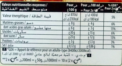 Crème glacée Caramel - Voedingswaarden - fr