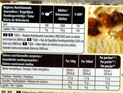 Glace rhum-raisins - Informations nutritionnelles - fr