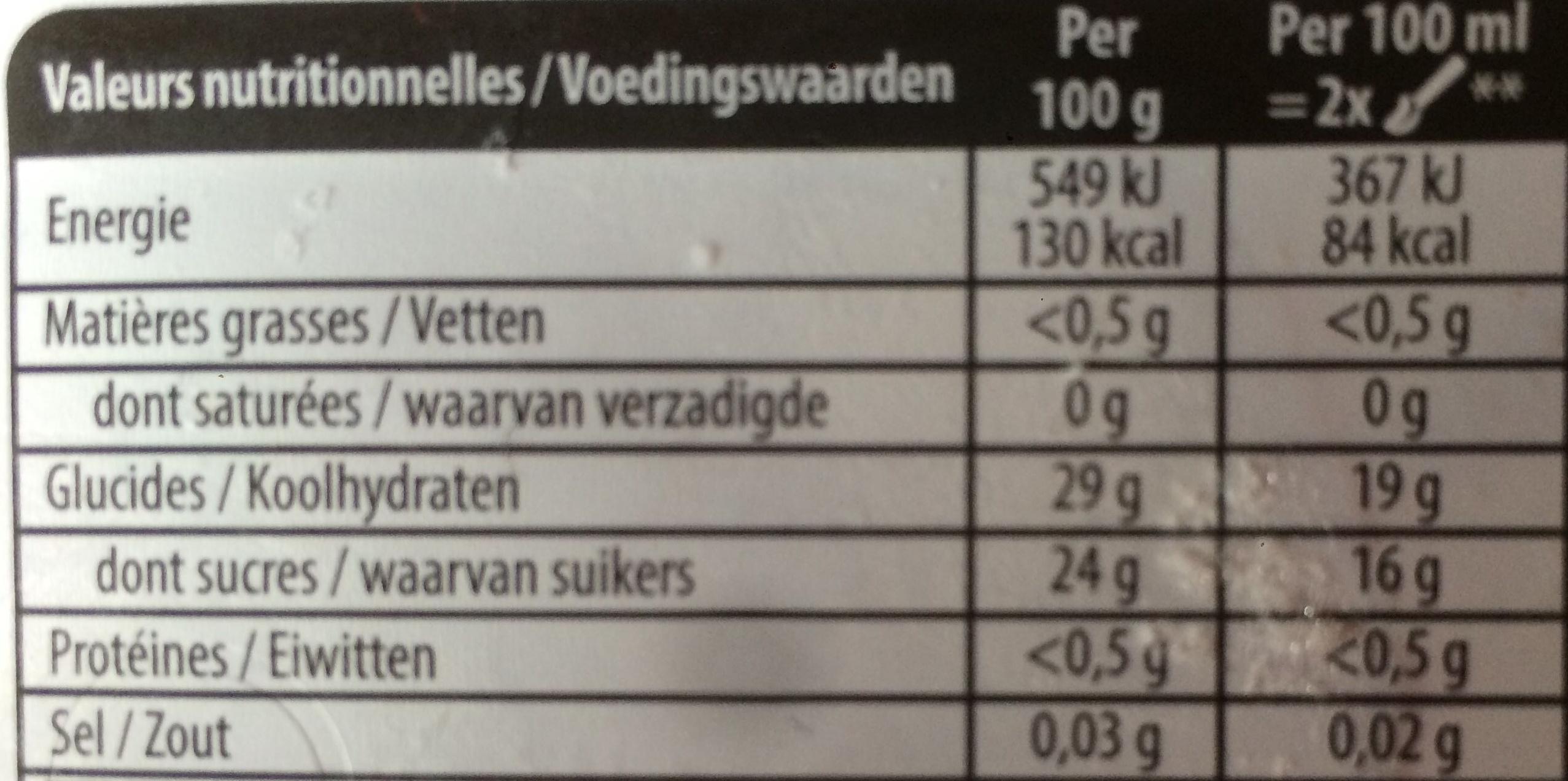 Sorbet framboise plein fruit - Informations nutritionnelles
