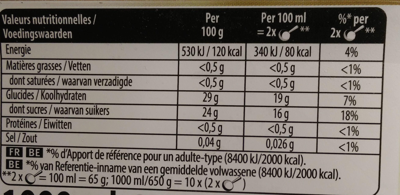 Sorbet Plein Fruit Citron - Informations nutritionnelles