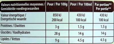 Glace vanille - Nutrition facts