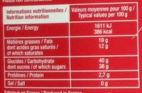 Cerises Liqueur Chocolat Noir - Valori nutrizionali - fr