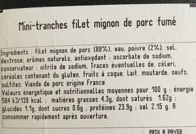 Filet mignon au poivre - Ingrediënten