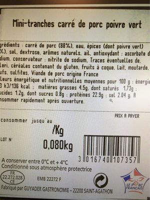 Carre de porc - Informations nutritionnelles - fr