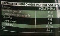 Olives - Informations nutritionnelles - fr