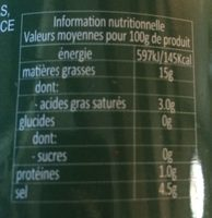 Olives Farcies aux Poivrons - Voedingswaarden - fr
