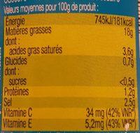 Olives vertes dénoyautées -25% de sel - Voedingswaarden - fr