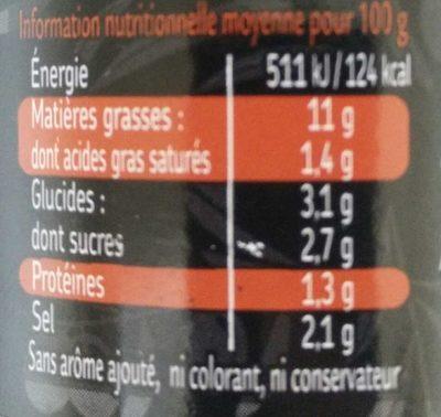 Sauce aux Olives Provençale - Informations nutritionnelles