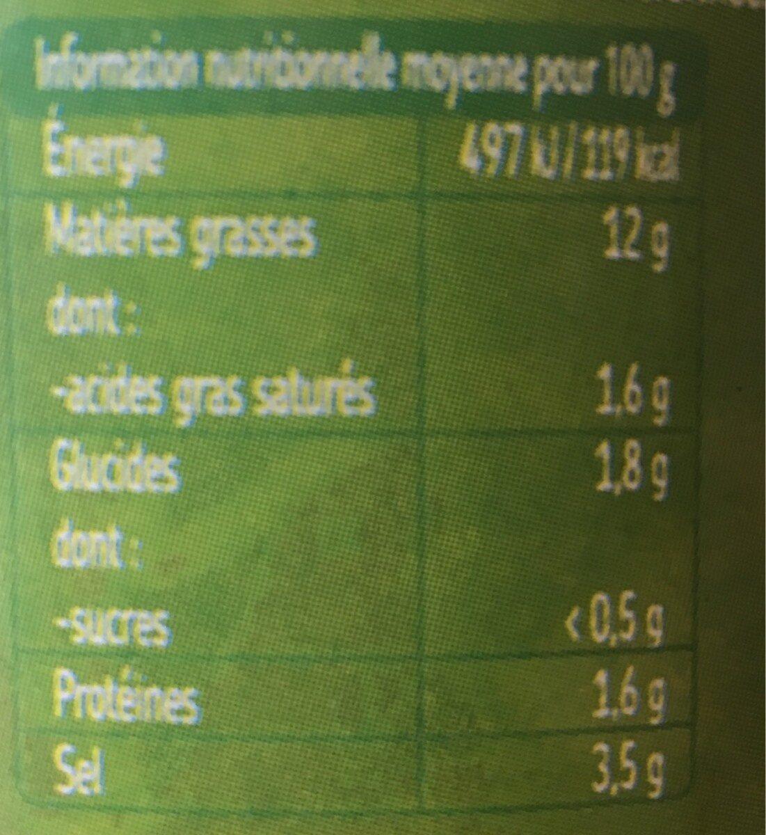 Olives vertes farcies au poivron rouge - Informations nutritionnelles - fr