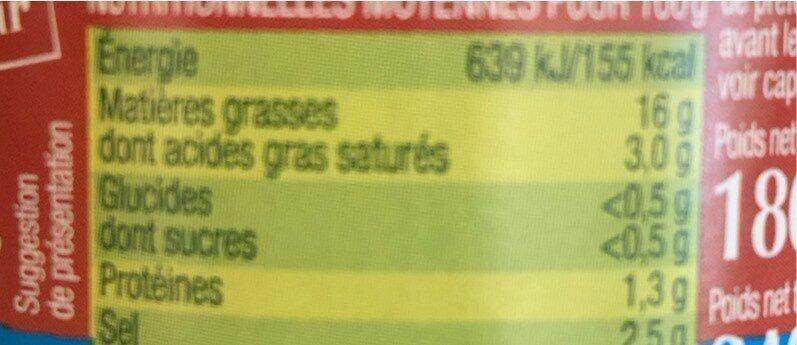 Olives farcies aux anchois -25% de sel - Informations nutritionnelles - fr