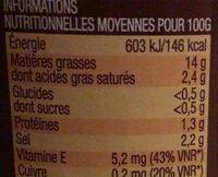 Olives confites dénoyautées - Informations nutritionnelles - fr