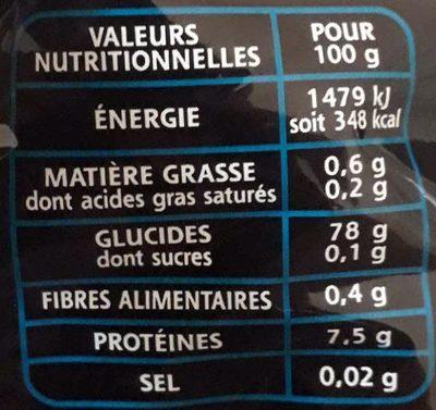 Le Thaï du plateau de L'I-San - Nutrition facts