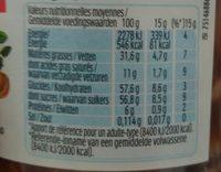 Nutella - Ingredientes