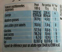 Nutella pate a tartiner noisettes-cacao t.220 pot de - Nutrition facts - fr