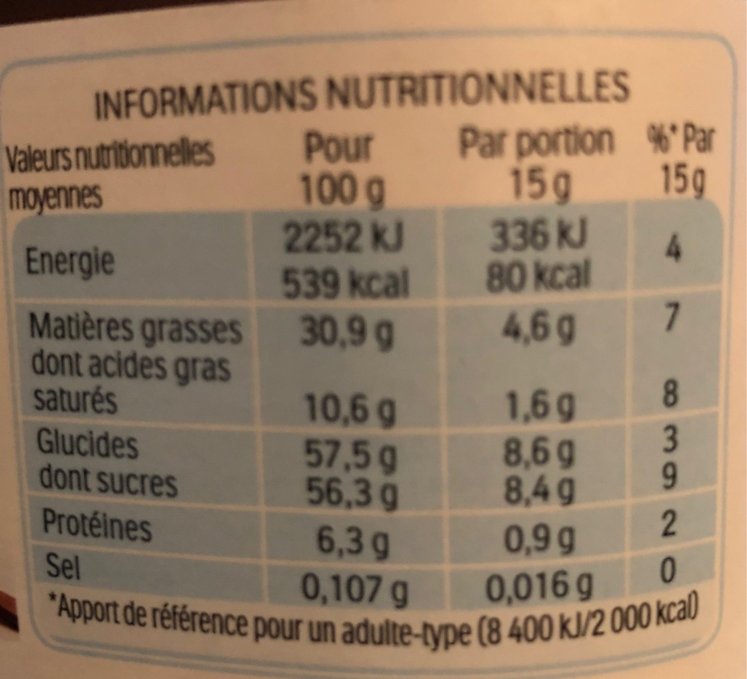 Nutella pate a tartiner noisettes-cacao t.600 pot de - Nutrition facts - fr