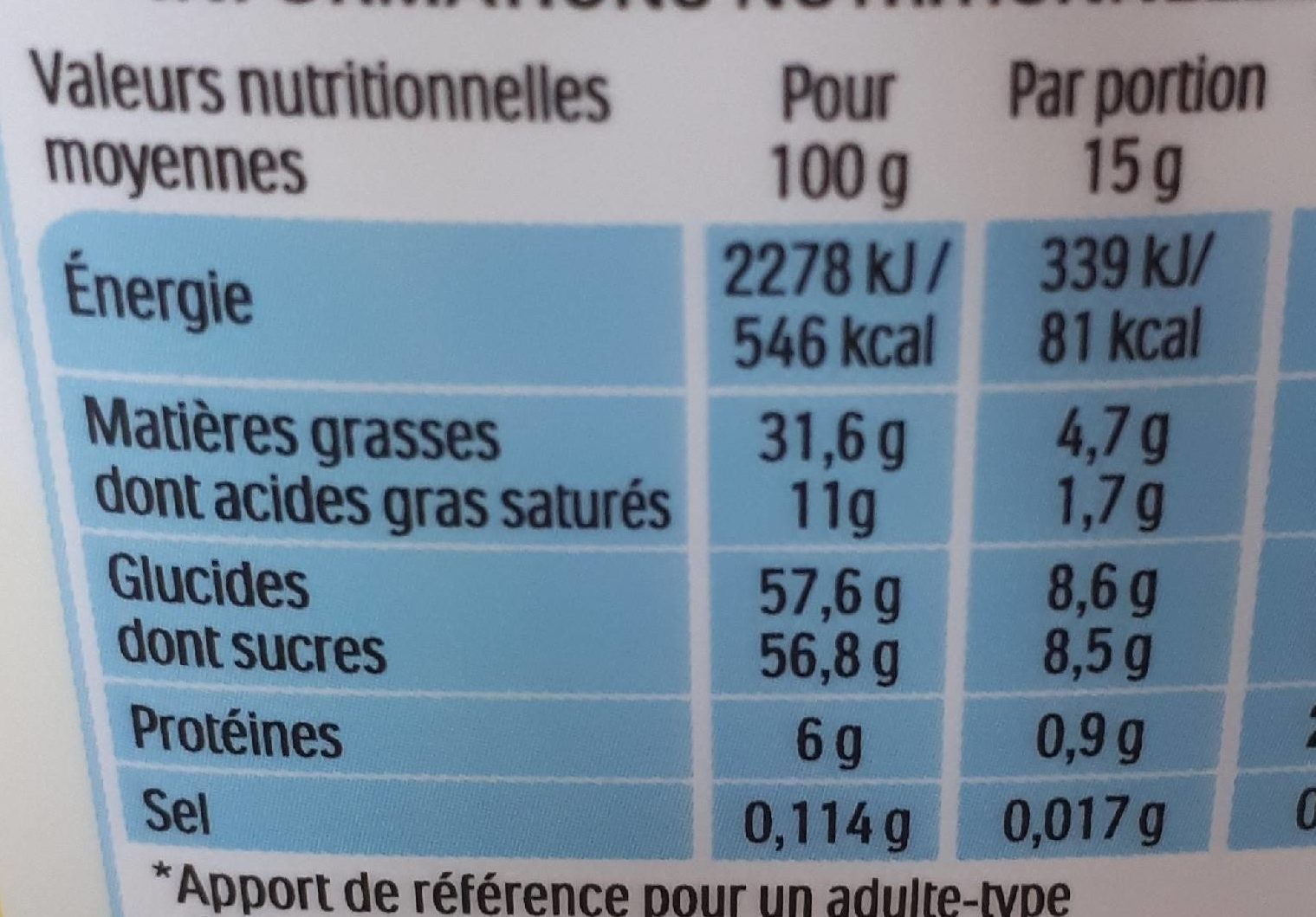 Nutella - Informations nutritionnelles - fr