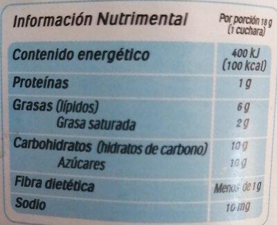 Nutella - Información nutricional - es