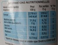 Nutella - Voedingswaarden - fr