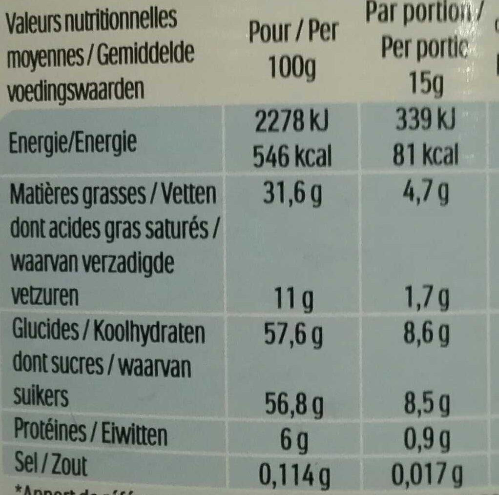 Nutella pate a tartiner noisettes-cacao t825 pot de - Nährwertangaben - de
