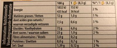 Veritable petit beurre - Voedingswaarden - fr