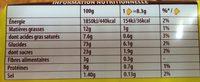 Le Véritable Petit Beurre - Informations nutritionnelles
