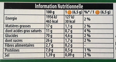 Beurré Nantais - Informations nutritionnelles
