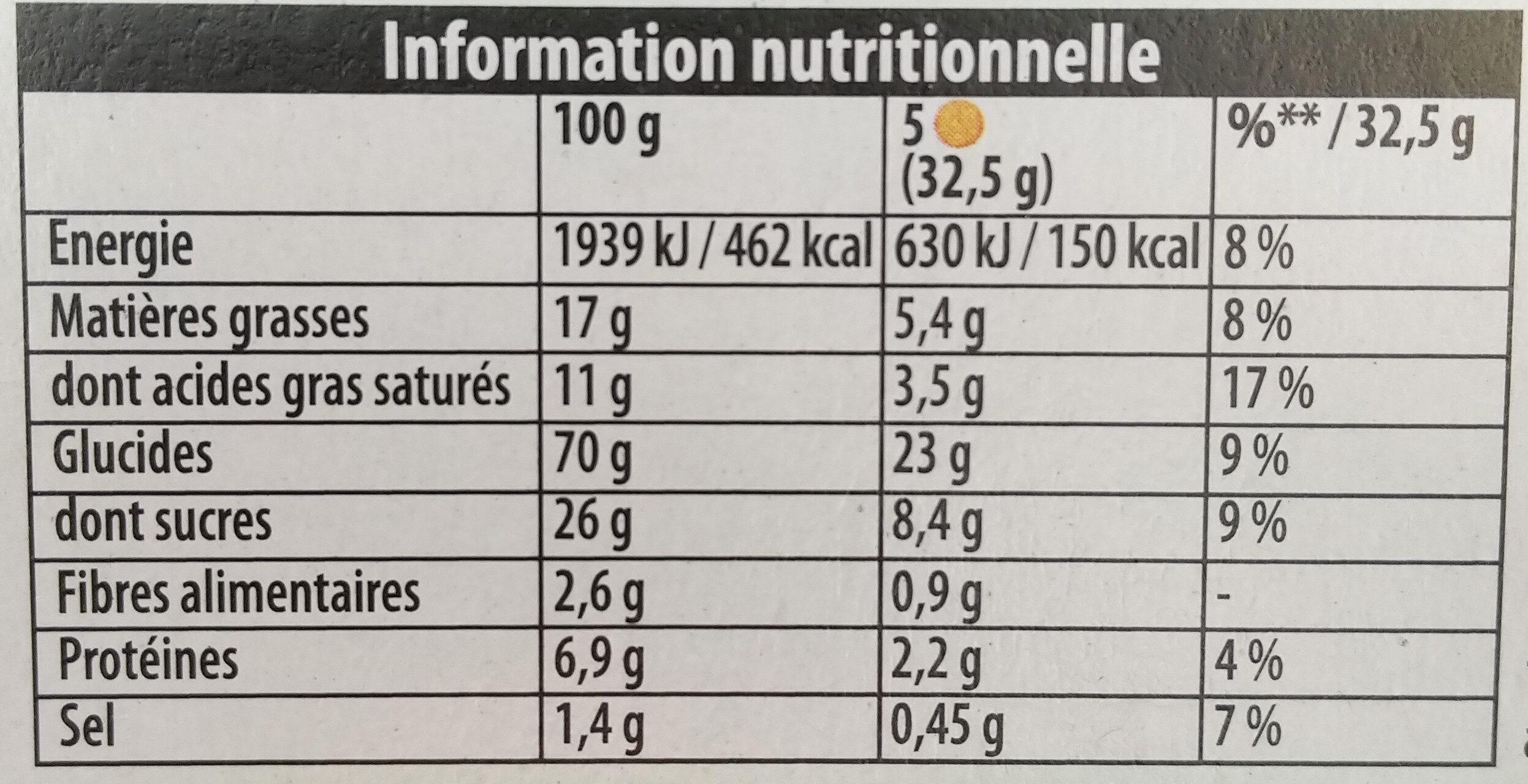 Beurré Nantais - Informations nutritionnelles - fr