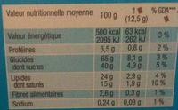Lu - Véritable Petit Écolier - Pocket - Chocolat au lait - Informations nutritionnelles - fr