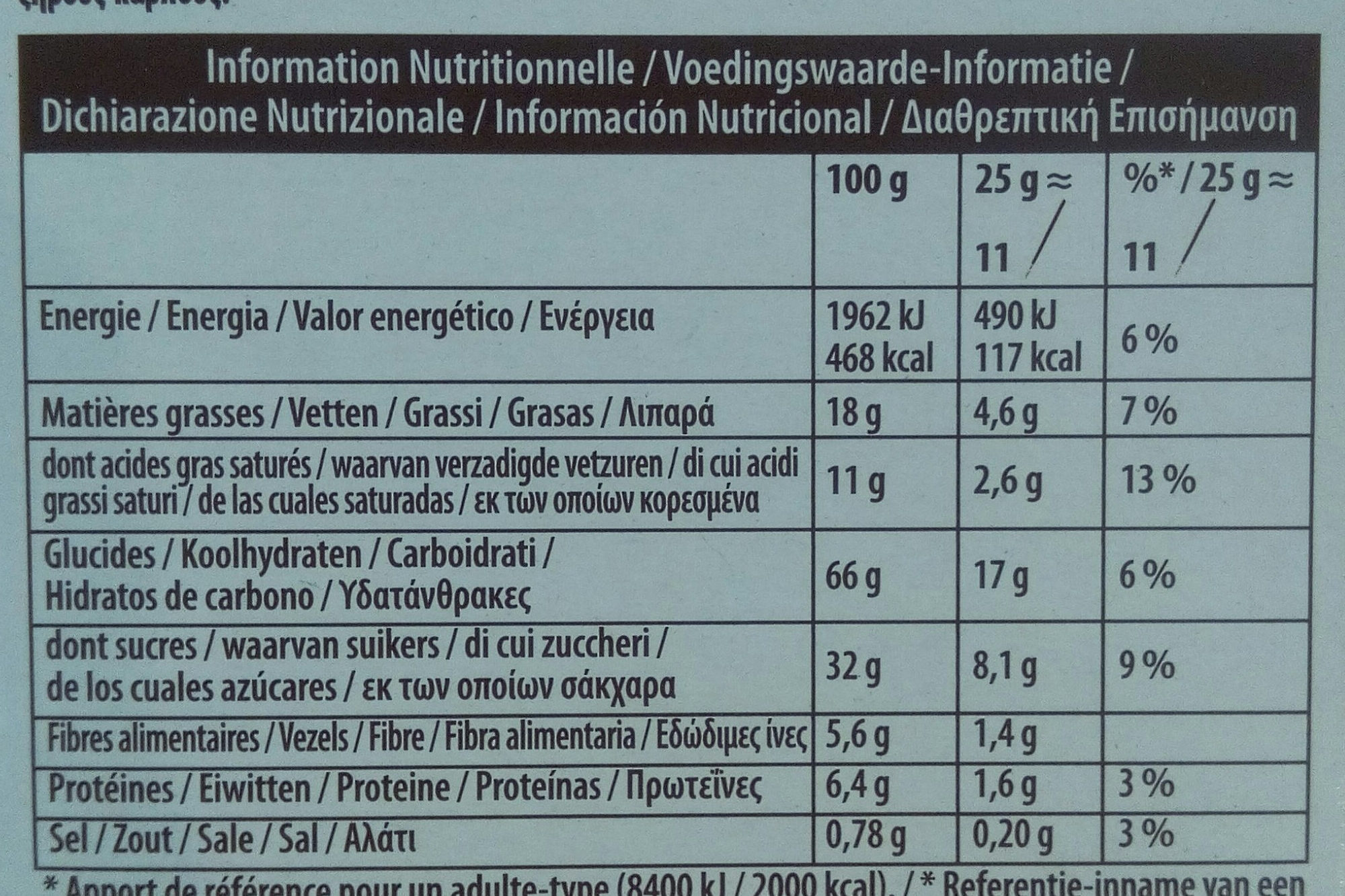 Mikado black night - Nutrition facts - fr