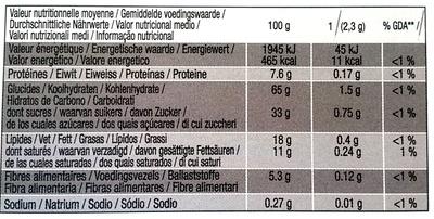 Mikado black night - Nutrition facts