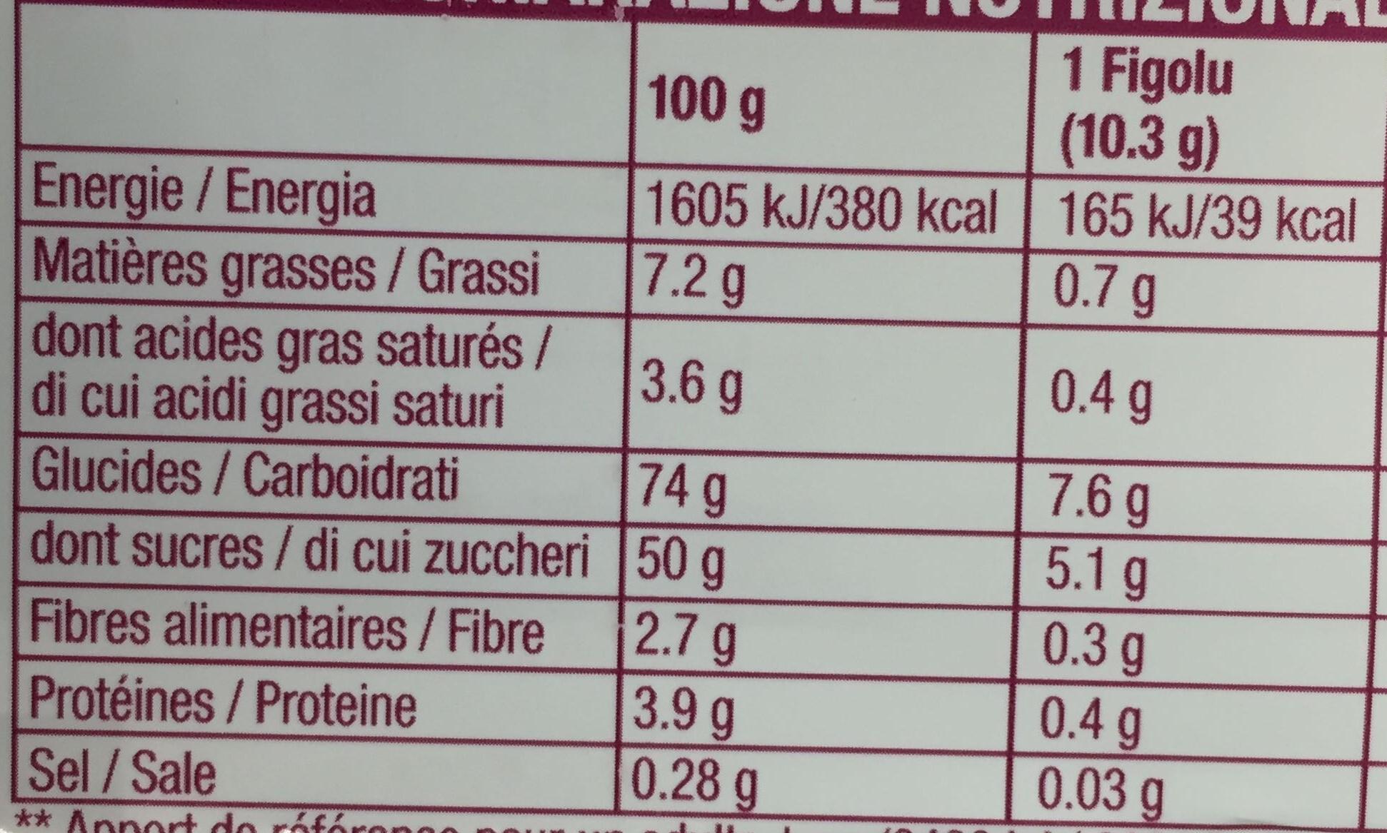Figolu - Informations nutritionnelles
