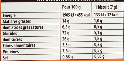 Biscuits Thé - Nutrition facts - fr