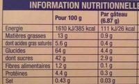 Lulu La Coqueline Fraise - Informations nutritionnelles