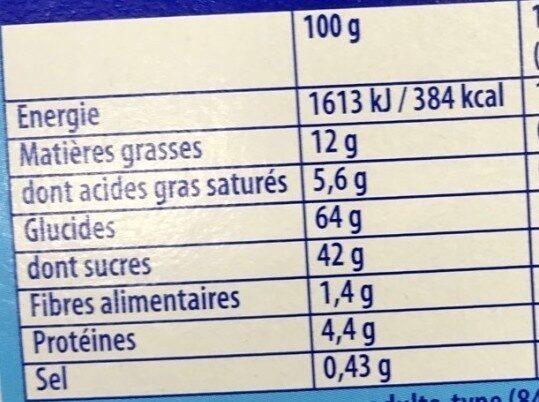 La Coqueline - Voedingswaarden - fr