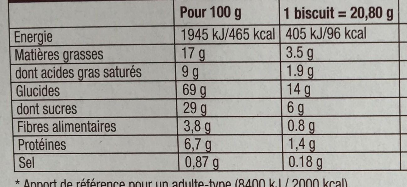 Goûters rem - Informations nutritionnelles - fr