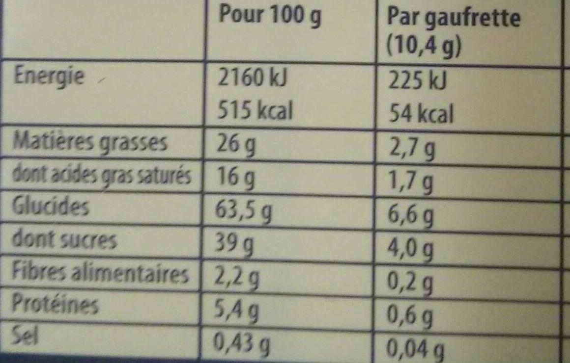 14 Gaufrettes saveur Cacao - Informations nutritionnelles - fr