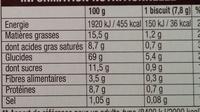 Feuilleté doré - Nutrition facts - fr