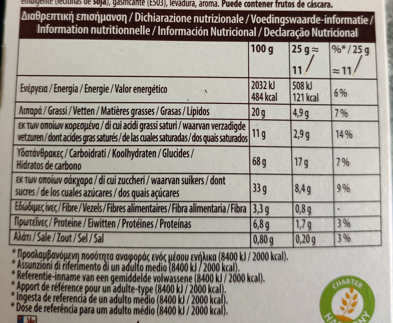 Mikado chocolat au lait - Valori nutrizionali - it