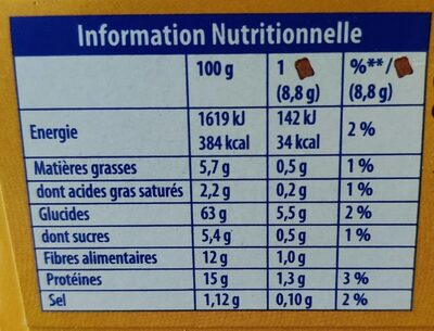 Biscotte Fibres+ - Voedingswaarden - fr