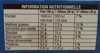 Pépito pépites - Voedingswaarden - fr