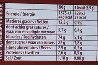 Petit Beukelaer - Voedingswaarden