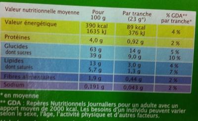 Cake aux fruits - Nutrition facts