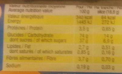 Prosper au lait - Voedingswaarden - fr