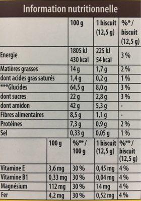 Belvita figues et multicereales - Informations nutritionnelles