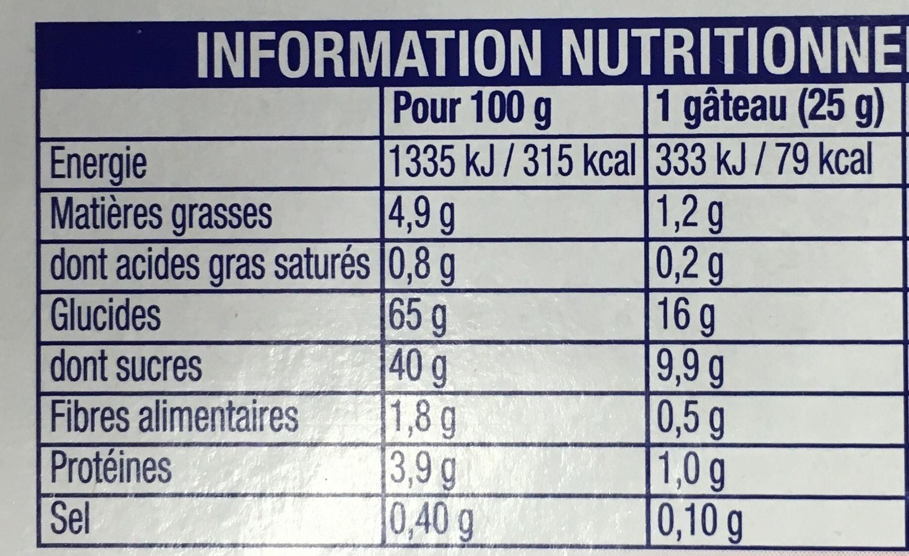 Miniroulés aux Framboises - Informations nutritionnelles - fr